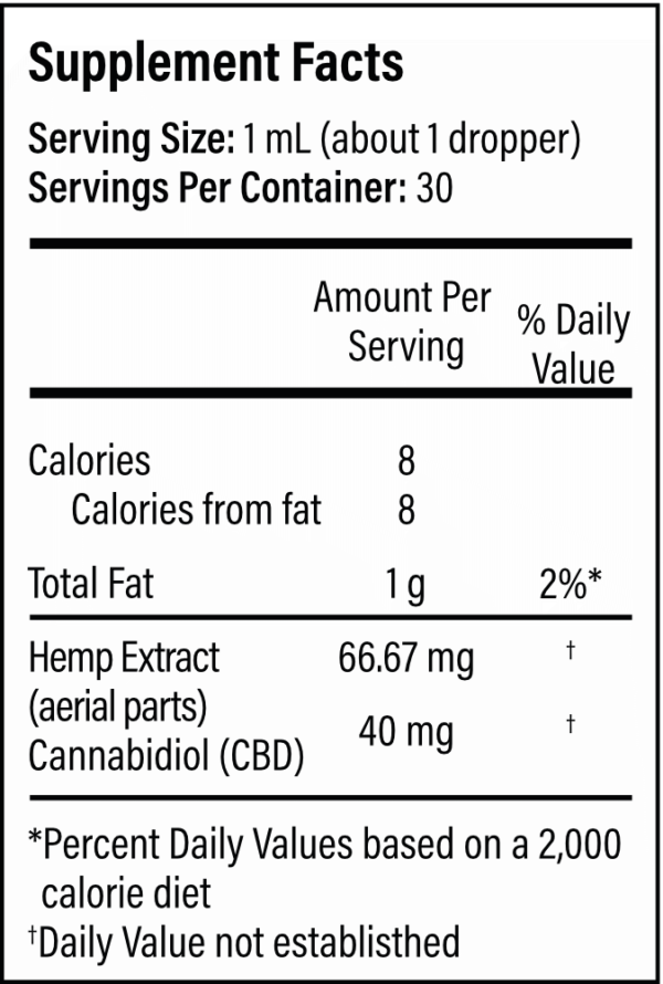 Supplemental facts for 2000mg hemp oil